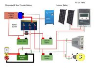 Zephyr-Electricity-Diagram